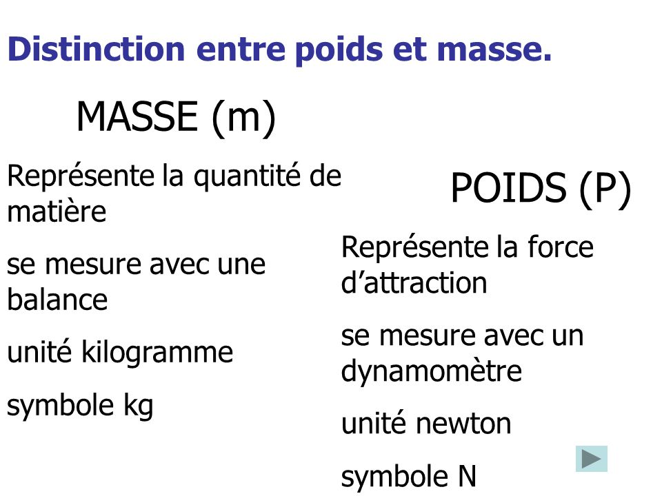 MASSE (m) POIDS (P) Distinction entre poids et masse.