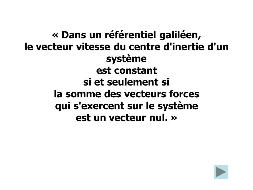 « Dans un référentiel galiléen,