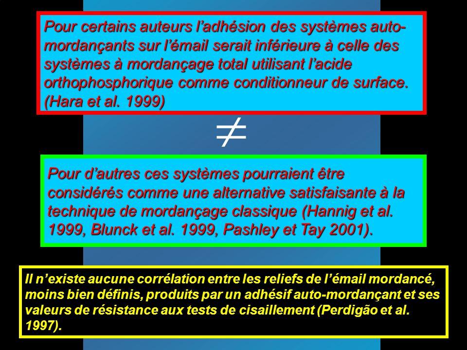 Pour certains auteurs l'adhésion des systèmes auto-mordançants sur l'émail serait inférieure à celle des systèmes à mordançage total utilisant l'acide orthophosphorique comme conditionneur de surface.