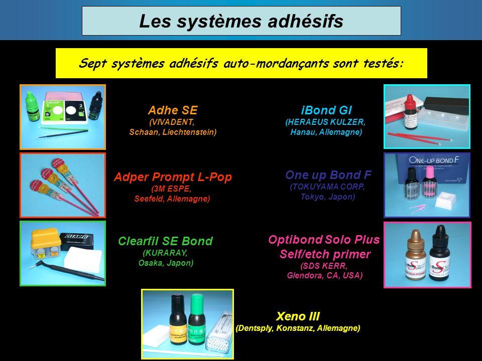 Les systèmes adhésifs Sept systèmes adhésifs auto-mordançants sont testés: iBond GI. (HERAEUS KULZER,