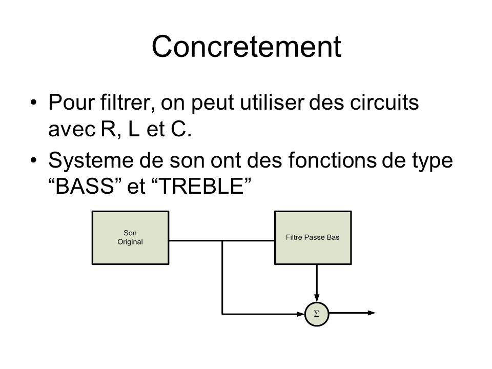 Concretement Pour filtrer, on peut utiliser des circuits avec R, L et C.