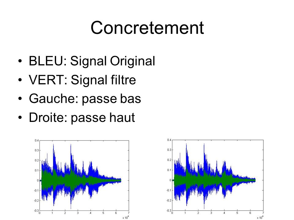 Concretement BLEU: Signal Original VERT: Signal filtre