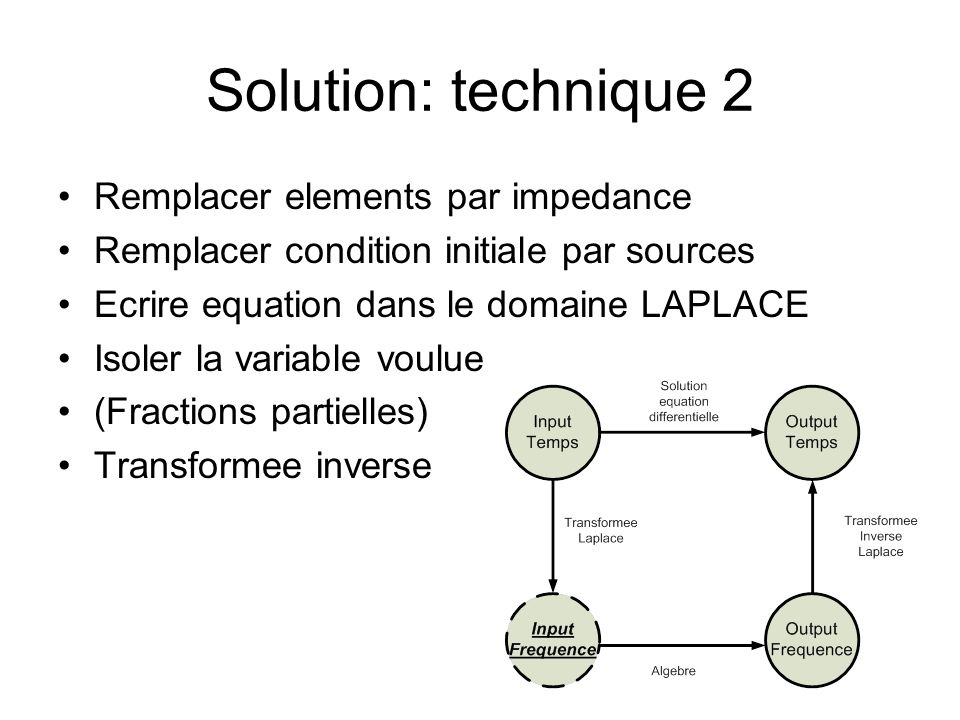 Solution: technique 2 Remplacer elements par impedance