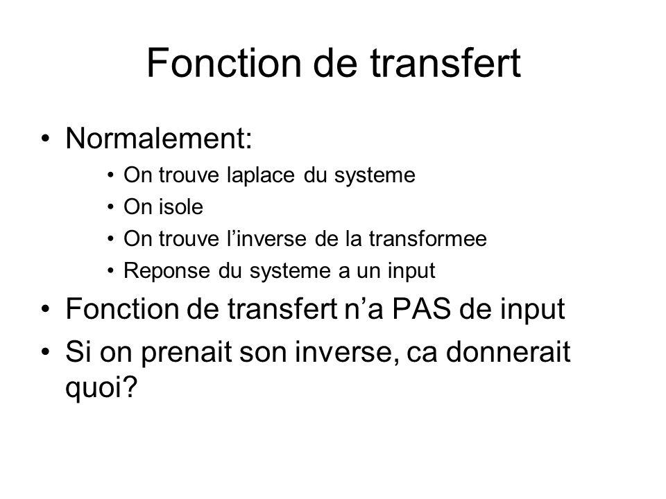 Fonction de transfert Normalement: