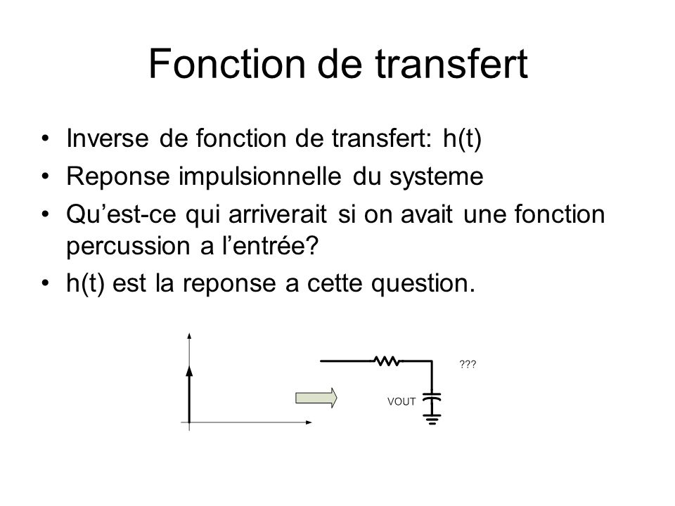 Fonction de transfert Inverse de fonction de transfert: h(t)
