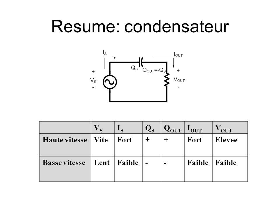 Resume: condensateur VS IS QS QOUT IOUT VOUT Haute vitesse Vite Fort +