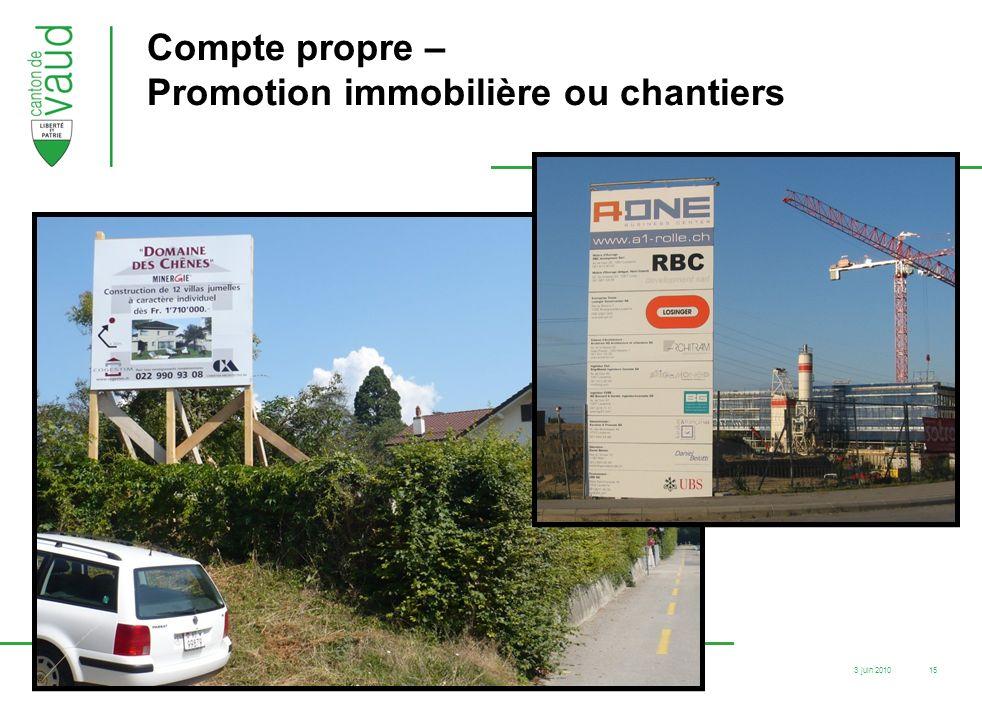 Compte propre – Promotion immobilière ou chantiers