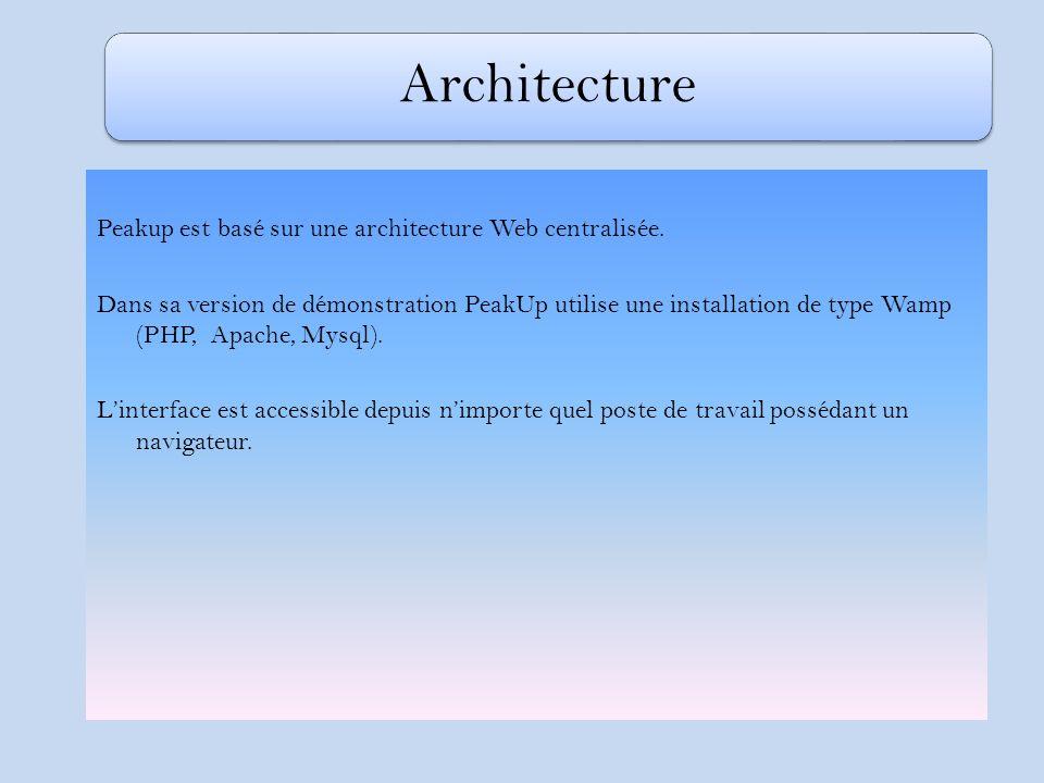 Architecture Peakup est basé sur une architecture Web centralisée.