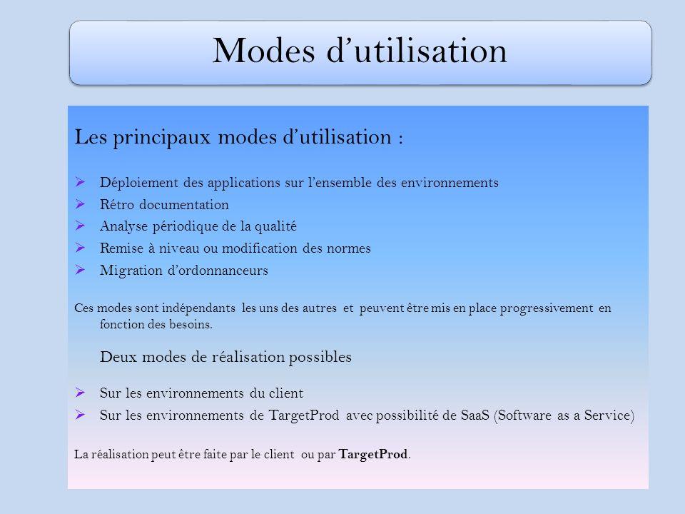 Modes d'utilisation Les principaux modes d'utilisation :