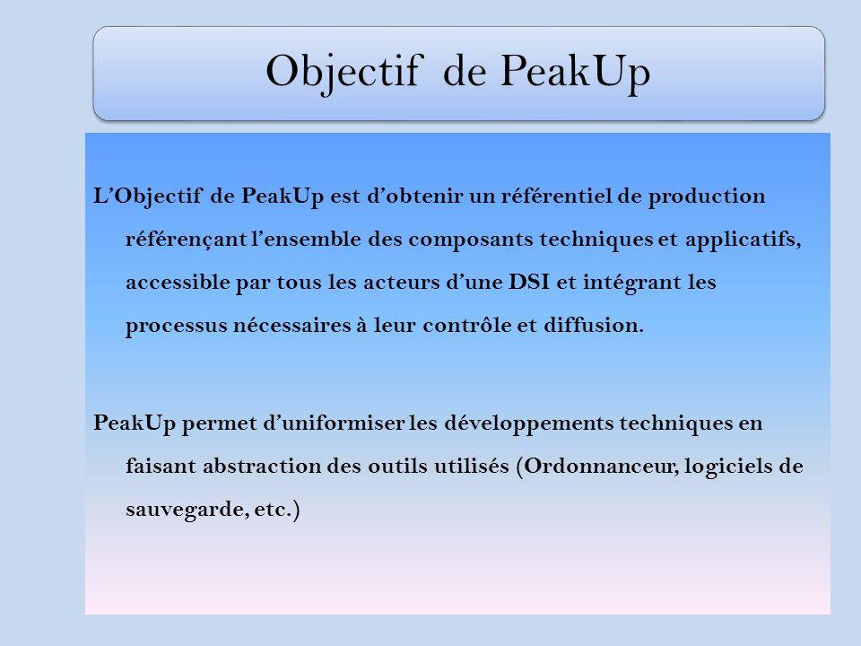 Objectif de PeakUp