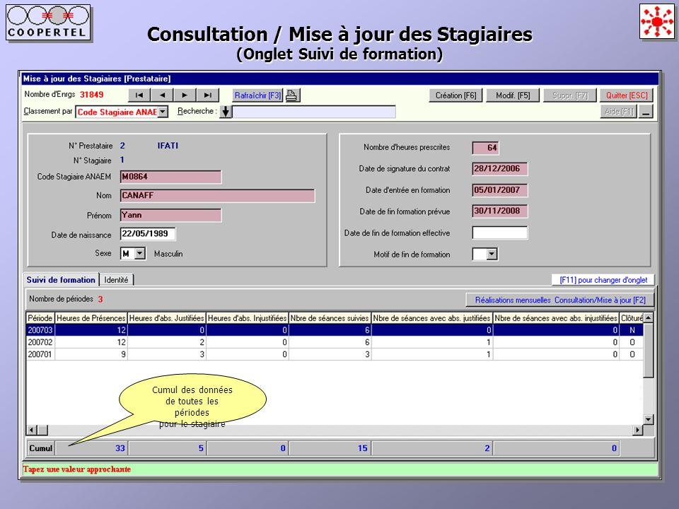 Consultation / Mise à jour des Stagiaires (Onglet Suivi de formation)