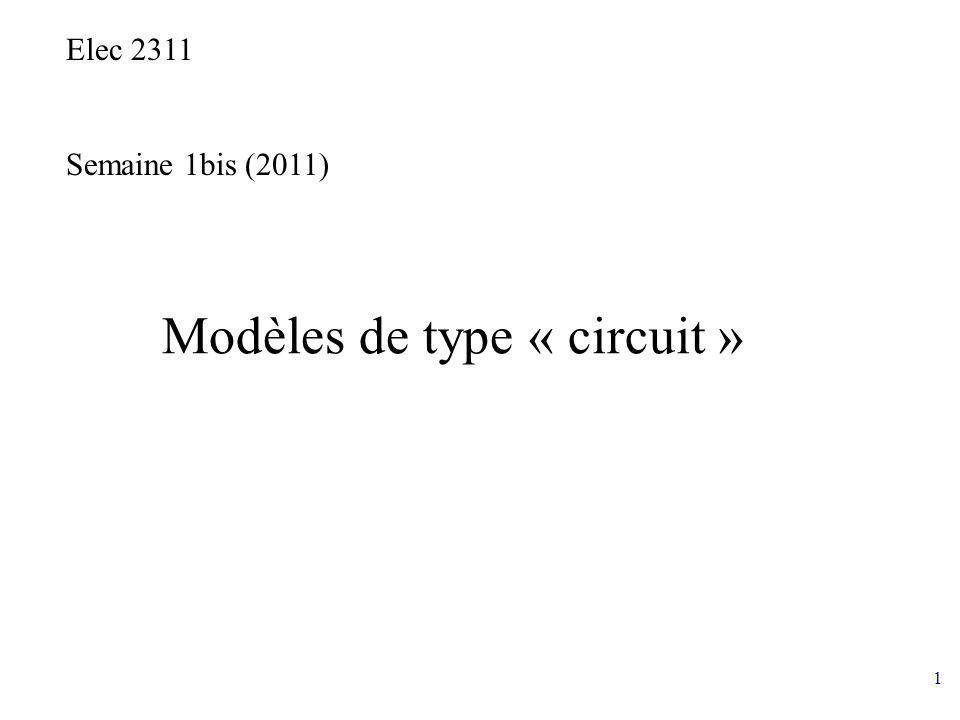 Modèles de type « circuit »