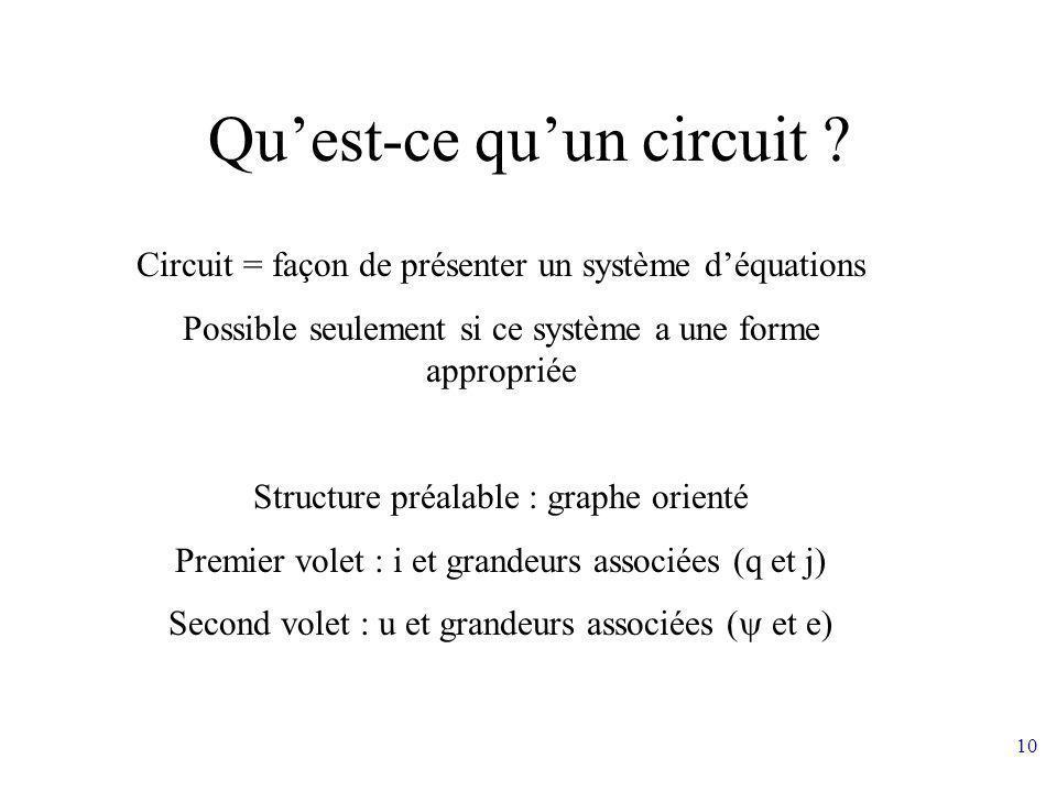 Qu'est-ce qu'un circuit