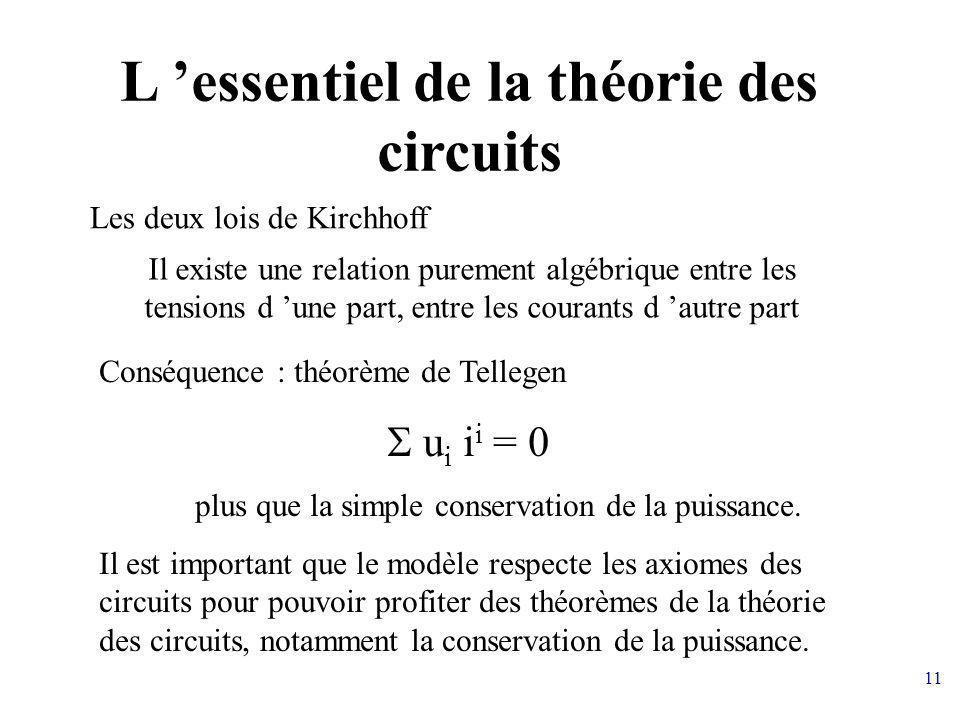 L 'essentiel de la théorie des circuits