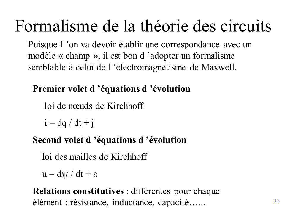 Formalisme de la théorie des circuits