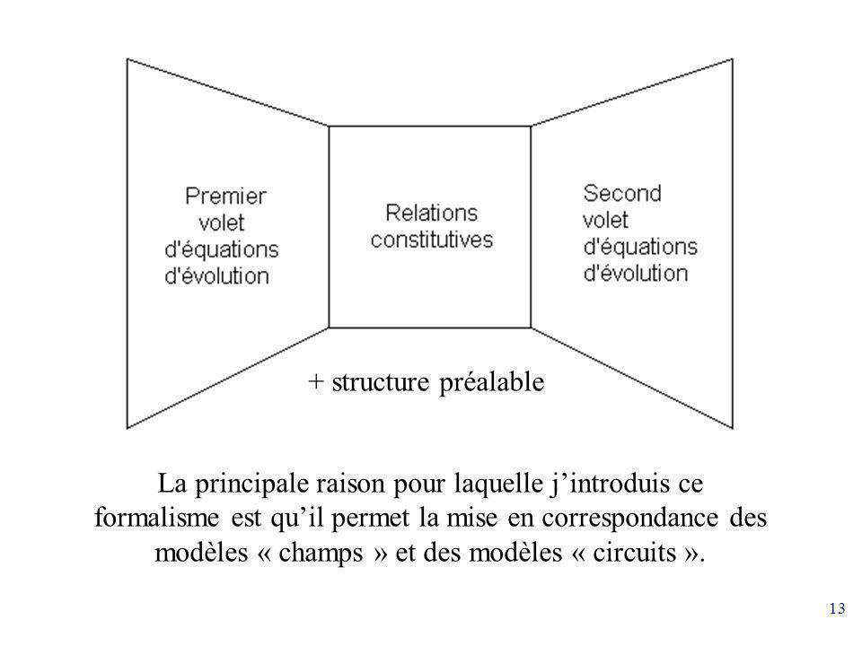+ structure préalable
