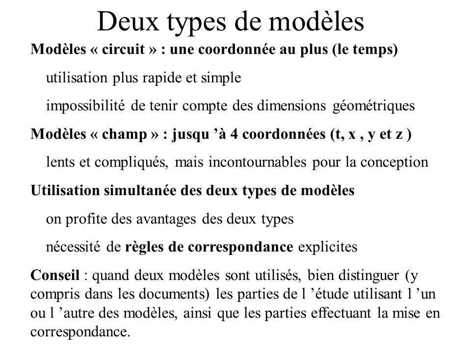 Deux types de modèles Modèles « circuit » : une coordonnée au plus (le temps) utilisation plus rapide et simple.