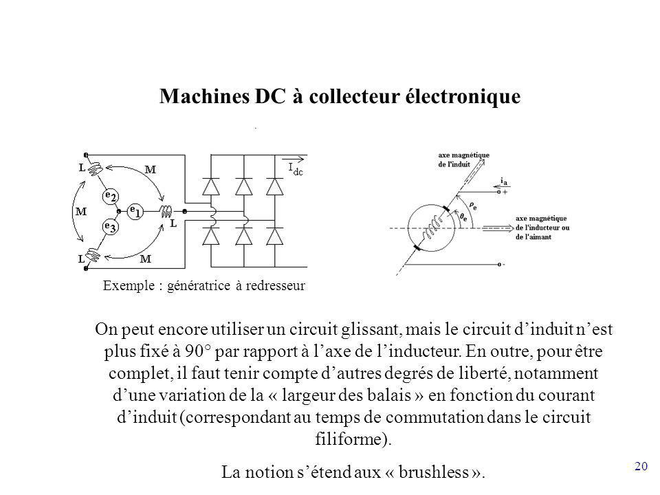 Machines DC à collecteur électronique