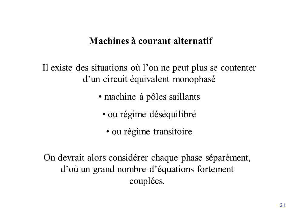 Machines à courant alternatif
