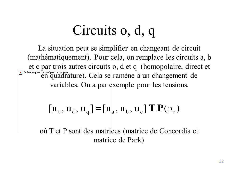 où T et P sont des matrices (matrice de Concordia et matrice de Park)