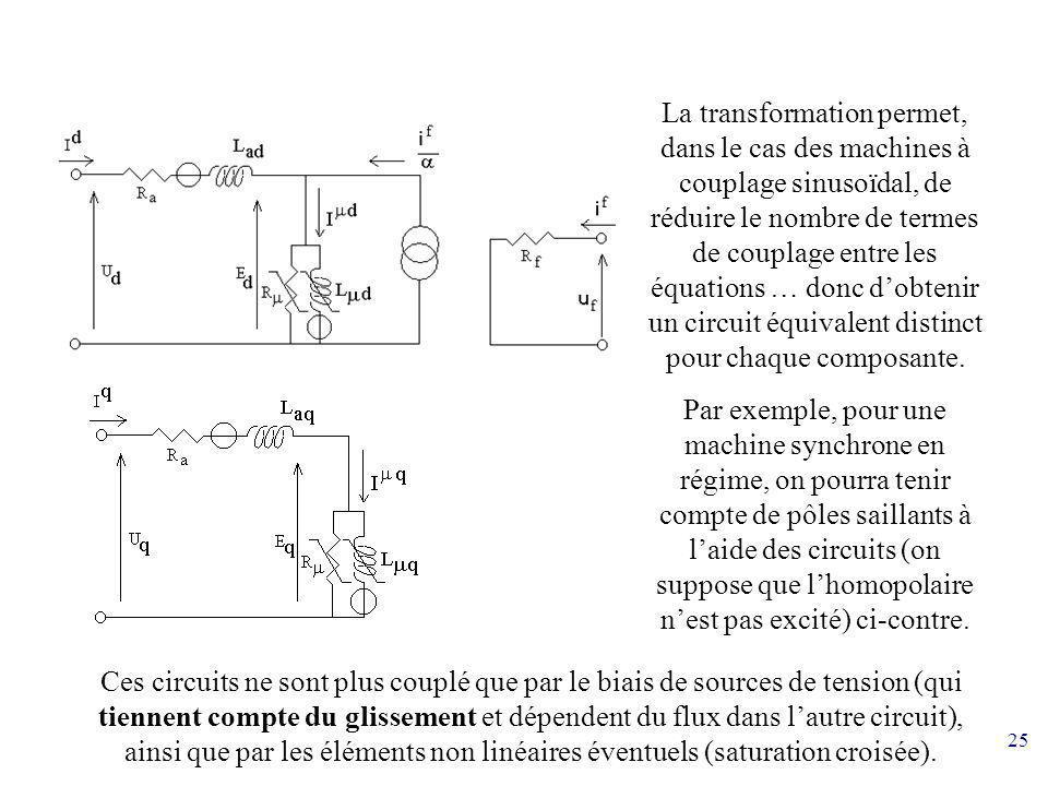 La transformation permet, dans le cas des machines à couplage sinusoïdal, de réduire le nombre de termes de couplage entre les équations … donc d'obtenir un circuit équivalent distinct pour chaque composante.