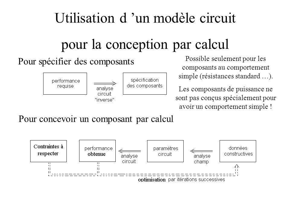 Utilisation d 'un modèle circuit pour la conception par calcul