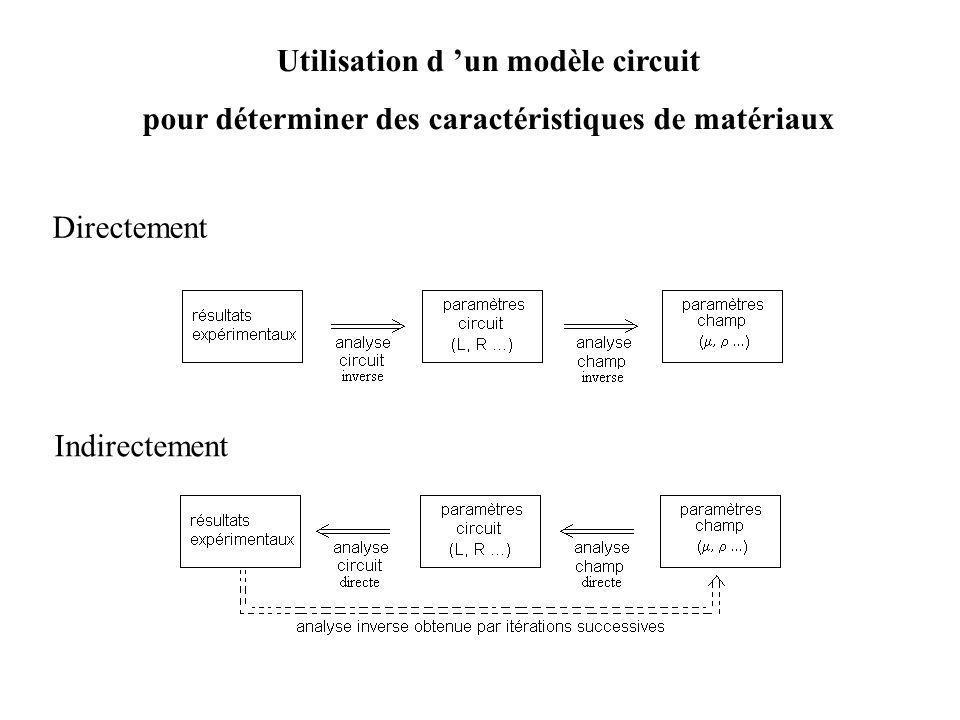 Utilisation d 'un modèle circuit