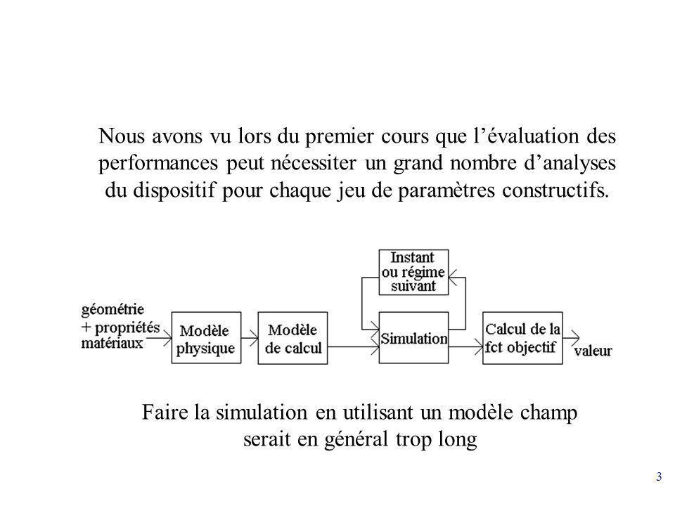 Nous avons vu lors du premier cours que l'évaluation des performances peut nécessiter un grand nombre d'analyses du dispositif pour chaque jeu de paramètres constructifs.