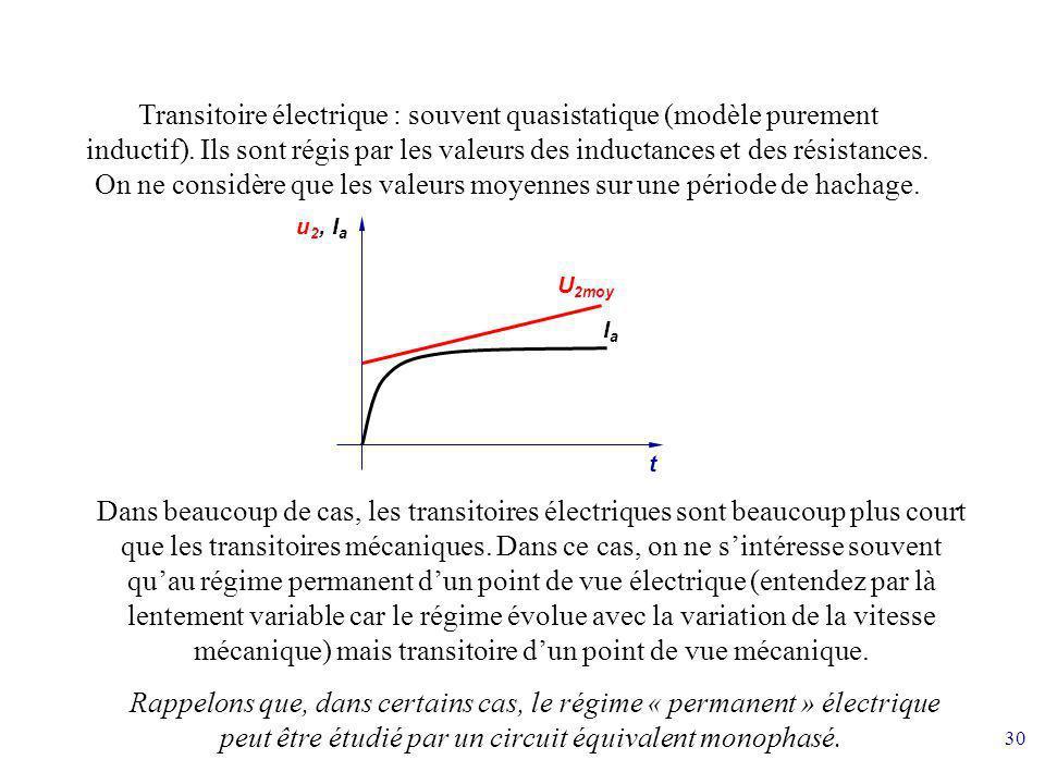 Transitoire électrique : souvent quasistatique (modèle purement inductif). Ils sont régis par les valeurs des inductances et des résistances. On ne considère que les valeurs moyennes sur une période de hachage.