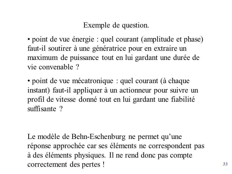 Exemple de question.