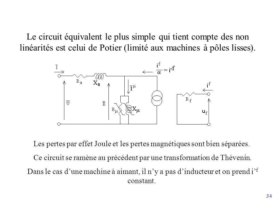 Ce circuit se ramène au précédent par une transformation de Thévenin.