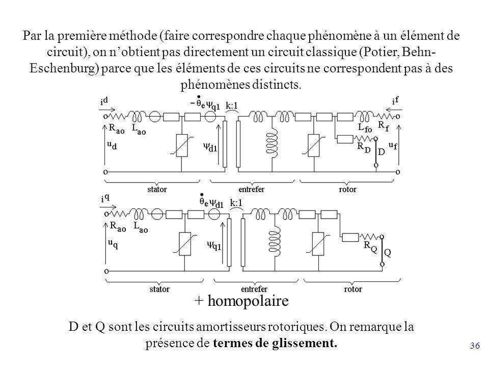 Par la première méthode (faire correspondre chaque phénomène à un élément de circuit), on n'obtient pas directement un circuit classique (Potier, Behn-Eschenburg) parce que les éléments de ces circuits ne correspondent pas à des phénomènes distincts.