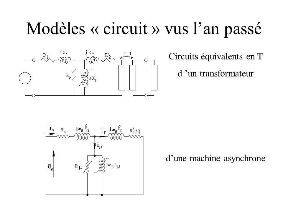 Modèles « circuit » vus l'an passé