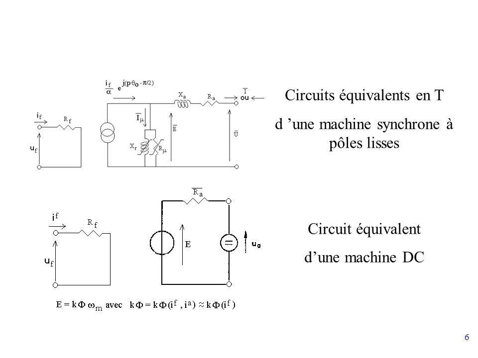 Circuits équivalents en T d 'une machine synchrone à pôles lisses