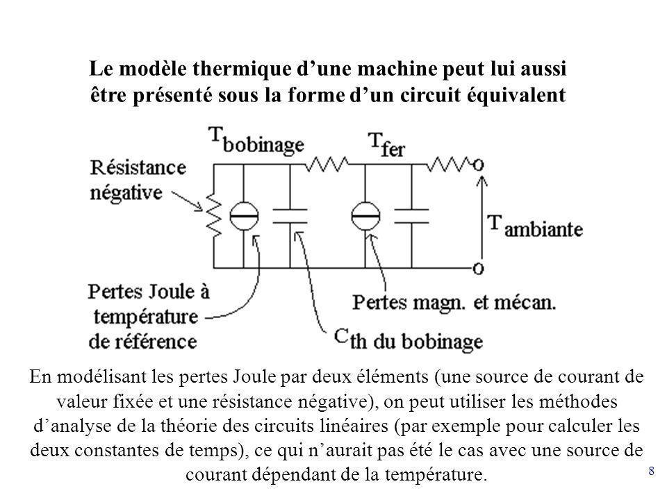 Le modèle thermique d'une machine peut lui aussi être présenté sous la forme d'un circuit équivalent