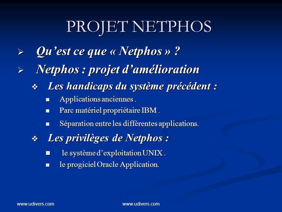 PROJET NETPHOS Qu'est ce que « Netphos »