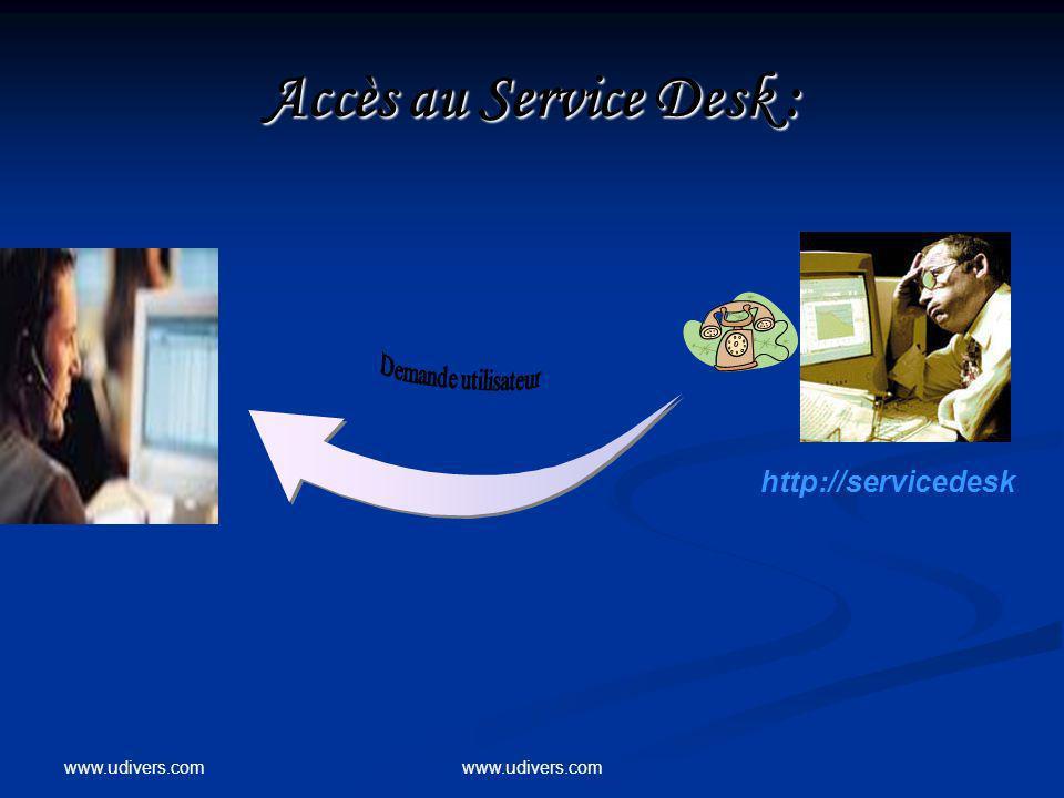 Accès au Service Desk : http://servicedesk Demande utilisateur