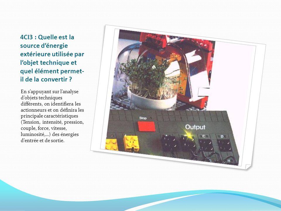 4CI3 : Quelle est la source d'énergie extérieure utilisée par l'objet technique et quel élément permet-il de la convertir