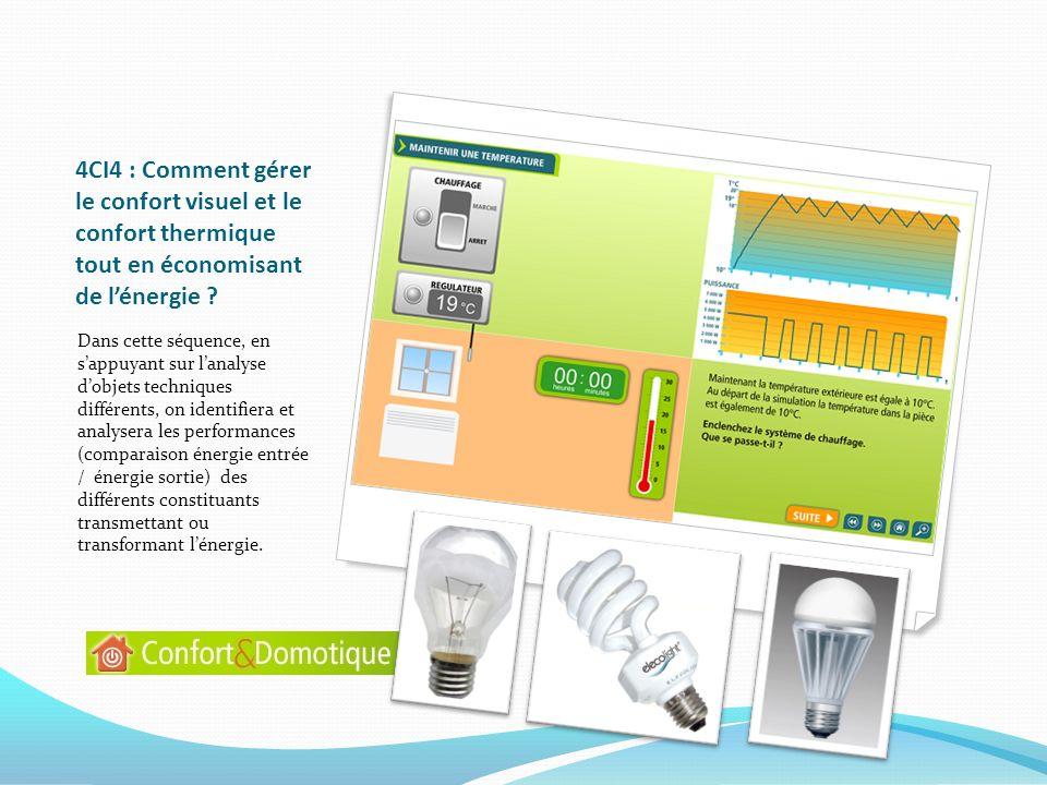 4CI4 : Comment gérer le confort visuel et le confort thermique tout en économisant de l'énergie