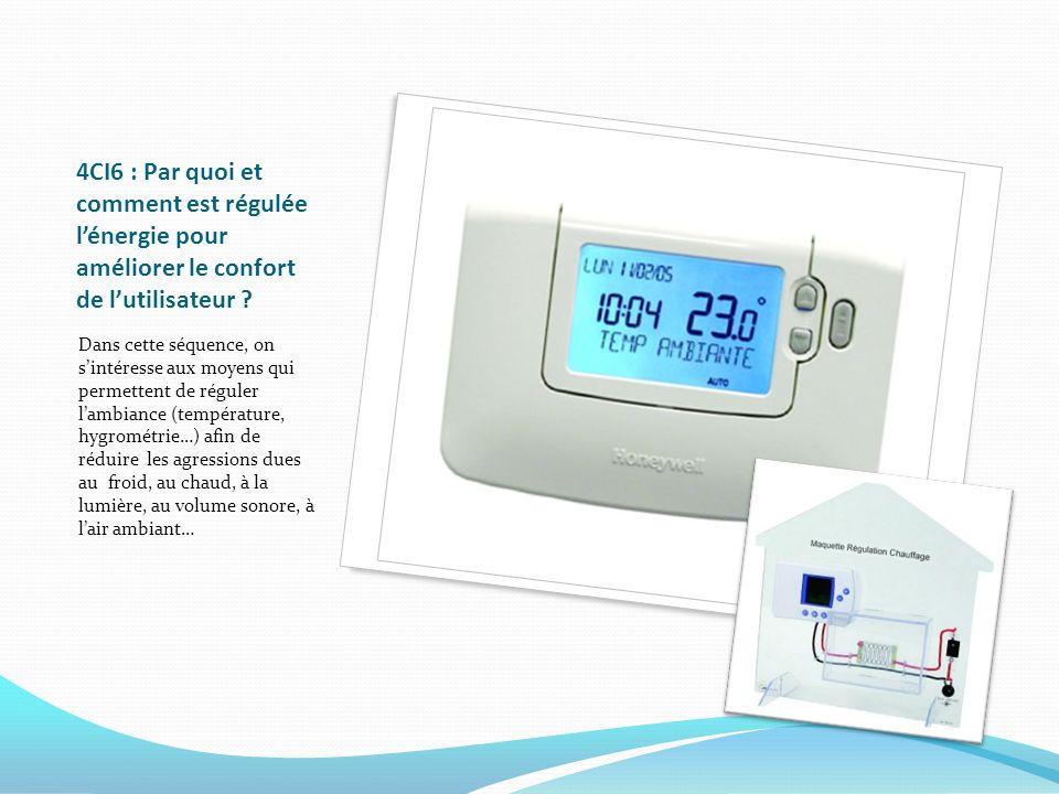 4CI6 : Par quoi et comment est régulée l'énergie pour améliorer le confort de l'utilisateur