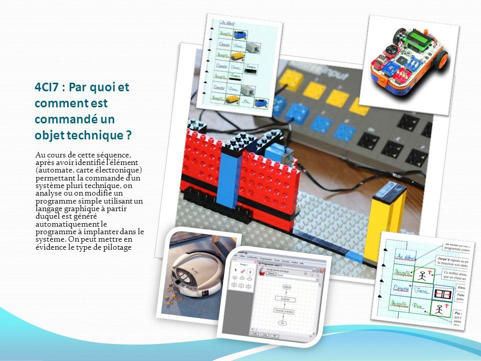 4CI7 : Par quoi et comment est commandé un objet technique
