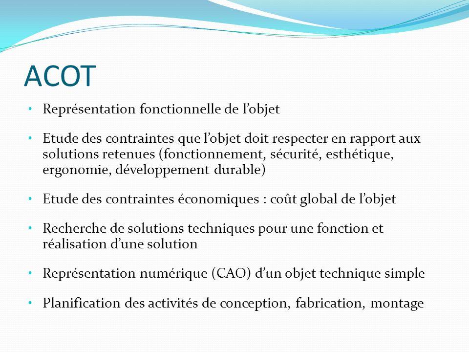 ACOT Représentation fonctionnelle de l'objet
