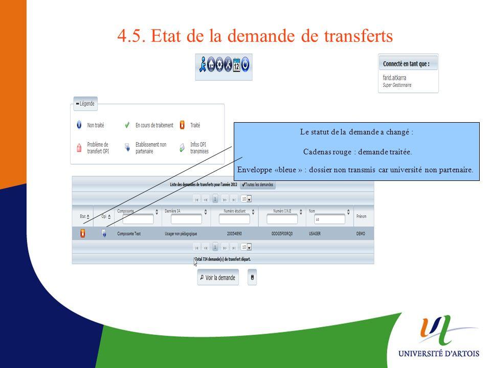 4.5. Etat de la demande de transferts