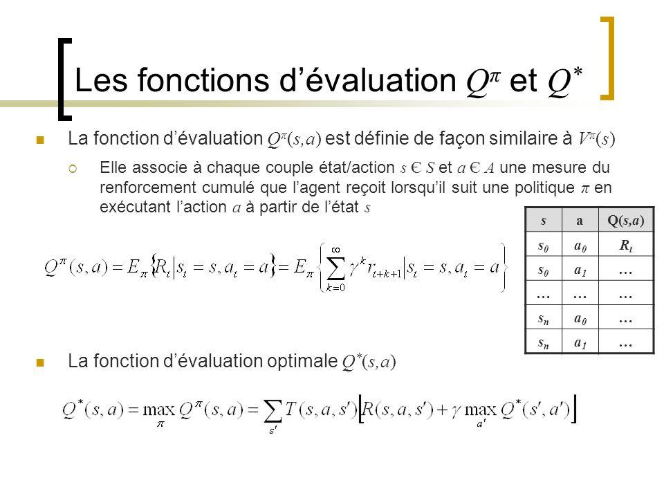 Les fonctions d'évaluation Qπ et Q*