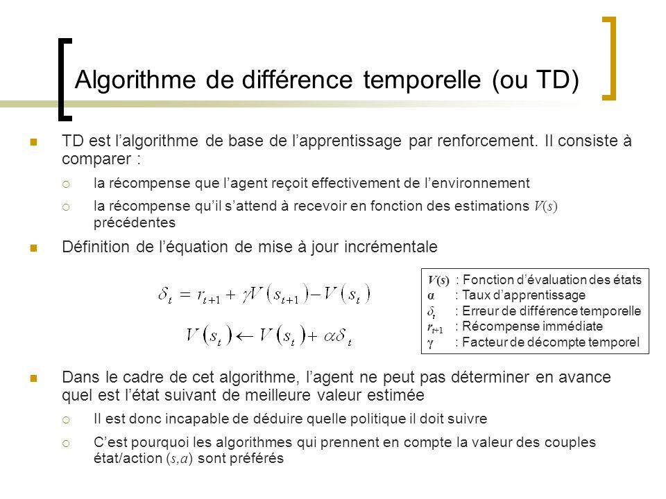 Algorithme de différence temporelle (ou TD)