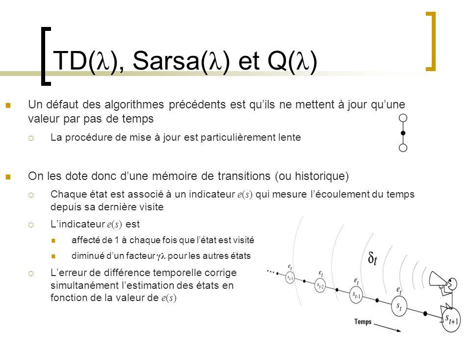 TD(λ), Sarsa(λ) et Q(λ) Un défaut des algorithmes précédents est qu'ils ne mettent à jour qu'une valeur par pas de temps.