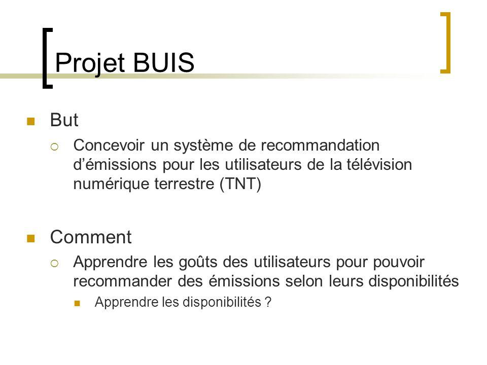 Projet BUIS But Comment