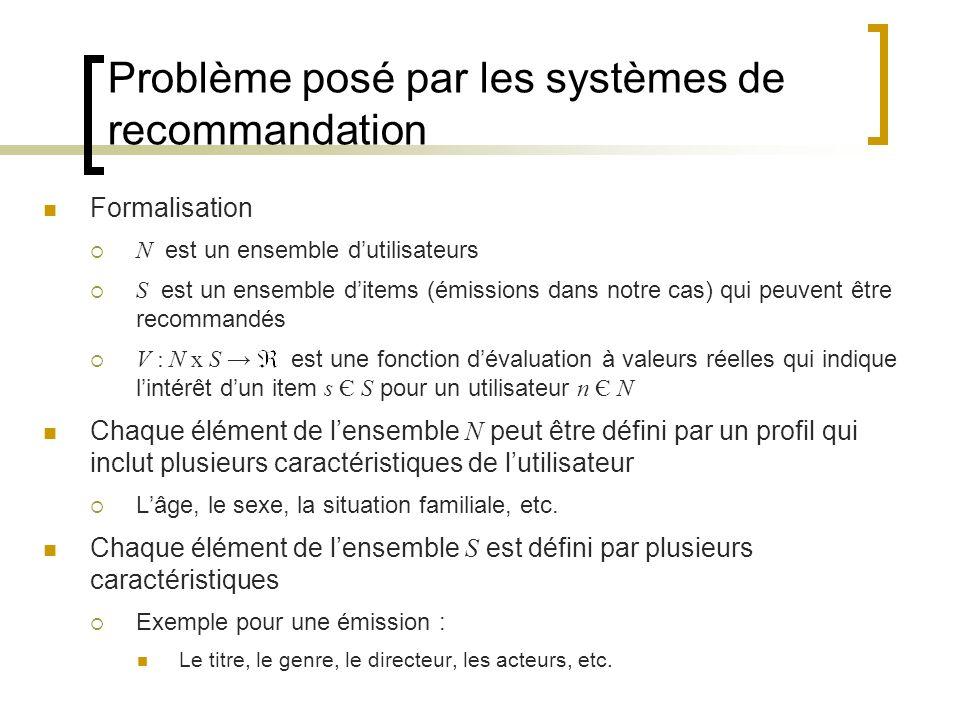Problème posé par les systèmes de recommandation