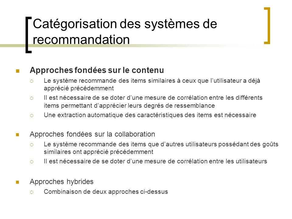 Catégorisation des systèmes de recommandation