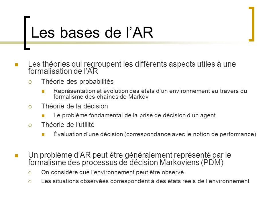 Les bases de l'AR Les théories qui regroupent les différents aspects utiles à une formalisation de l'AR.